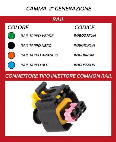 Rail gas